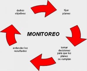 monitoreo constante